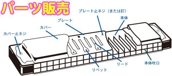SUZUKI ( スズキ ) 【 メジャー G♯ 】 RP-21HM 交換用 リードプレート SU-21 Humming SU-21SP 兼用 ハミング スペシャル 複音ハーモニカ  トレモロハーモニカ パーツ