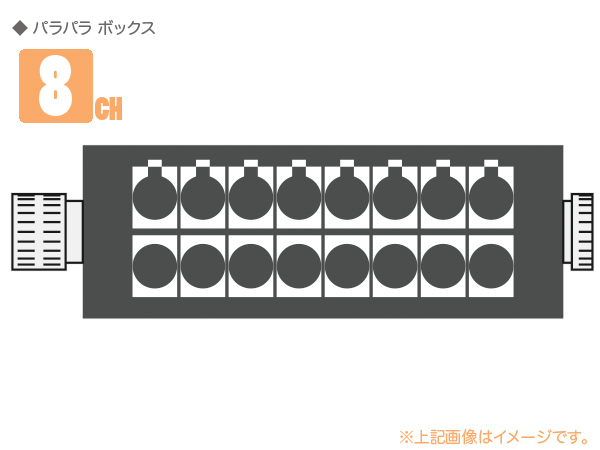 CANARE ( カナレ ) 8J12N12(F77) ◆ 8ch パラパラボックス ・NK27-31S-R×1  NK27-32S-R×1